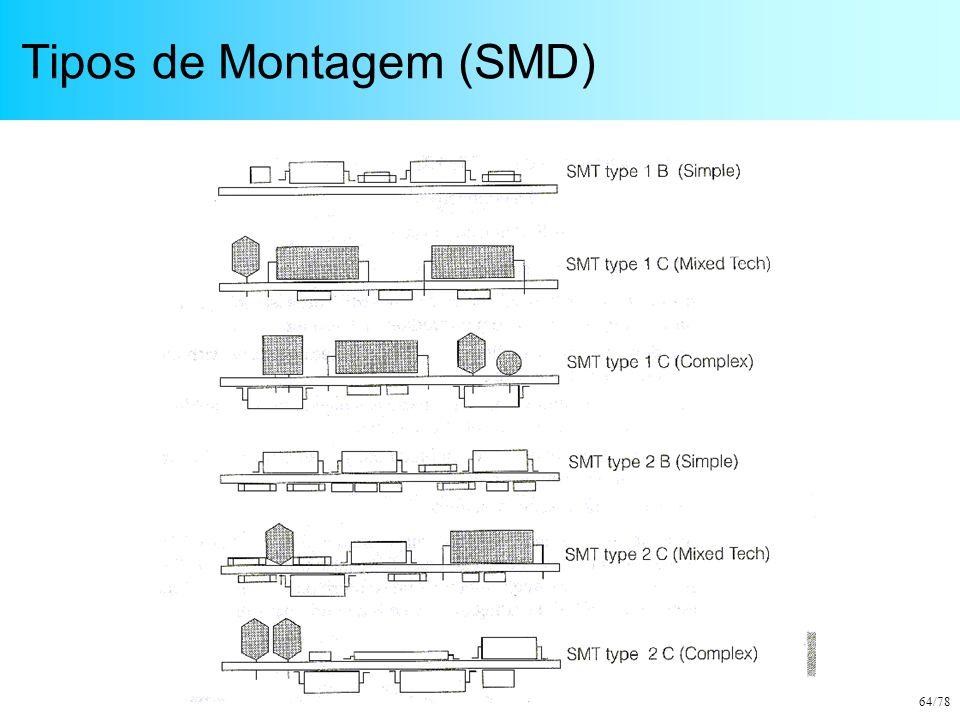64/78 Tipos de Montagem (SMD)