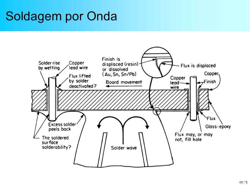 69/78 Soldagem por Onda