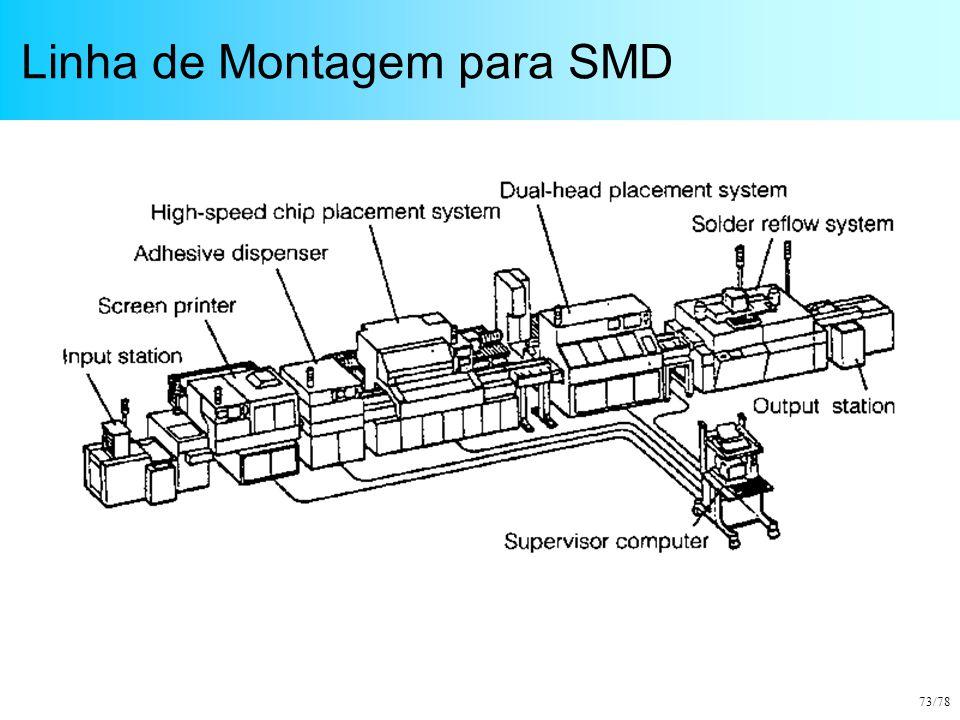 73/78 Linha de Montagem para SMD