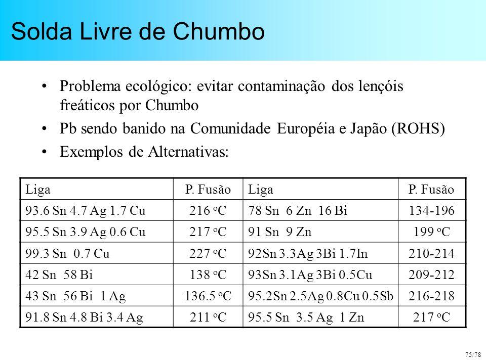75/78 Solda Livre de Chumbo Problema ecológico: evitar contaminação dos lençóis freáticos por Chumbo Pb sendo banido na Comunidade Européia e Japão (R