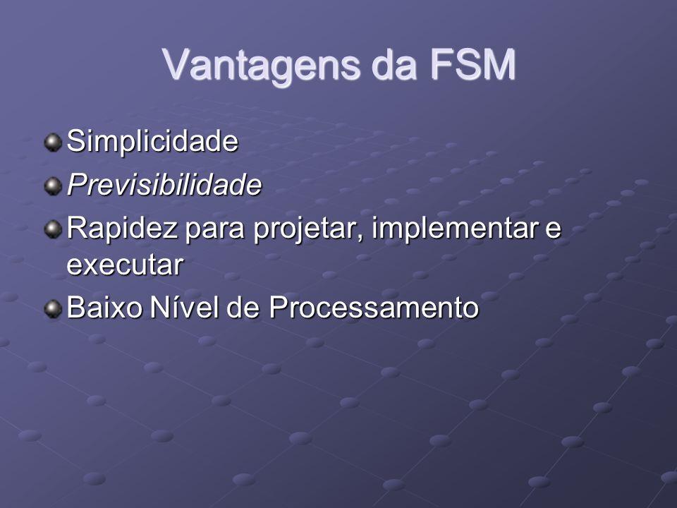 Vantagens da FSM SimplicidadePrevisibilidade Rapidez para projetar, implementar e executar Baixo Nível de Processamento