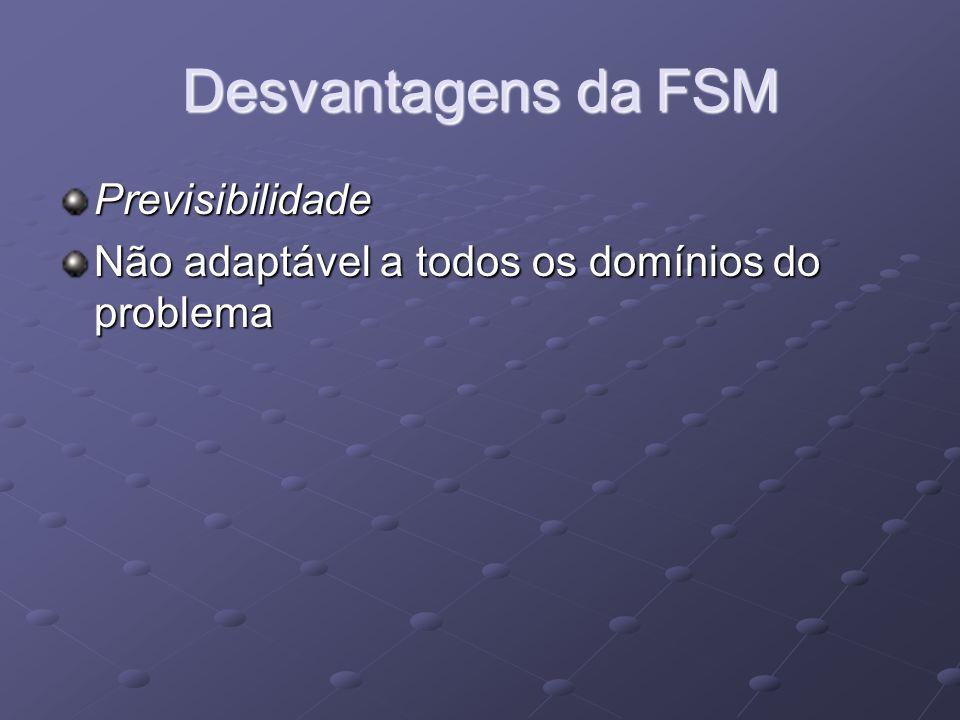 Desvantagens da FSM Previsibilidade Não adaptável a todos os domínios do problema