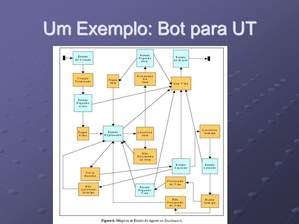 Um Exemplo: Bot para UT