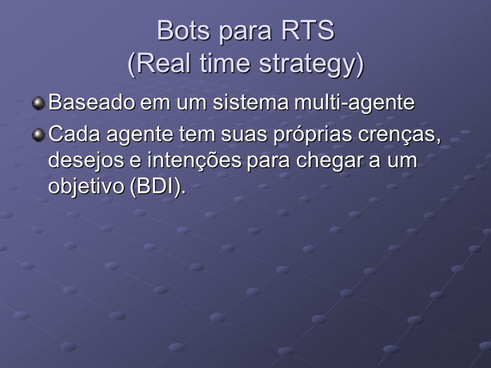 Bots para RTS (Real time strategy) Baseado em um sistema multi-agente Cada agente tem suas próprias crenças, desejos e intenções para chegar a um objetivo (BDI).