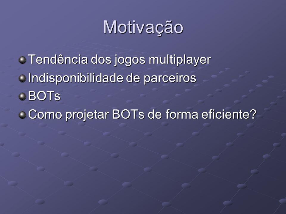 Motivação Tendência dos jogos multiplayer Indisponibilidade de parceiros BOTs Como projetar BOTs de forma eficiente