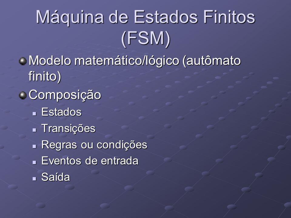 Máquina de Estados Finitos (FSM) Modelo matemático/lógico (autômato finito) Composição Estados Estados Transições Transições Regras ou condições Regras ou condições Eventos de entrada Eventos de entrada Saída Saída