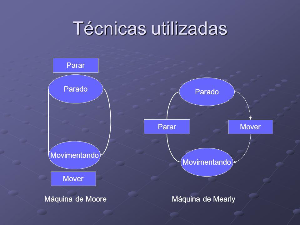 Técnicas utilizadas Parado Parar Movimentando Mover Parado Parar Movimentando Mover Máquina de MooreMáquina de Mearly