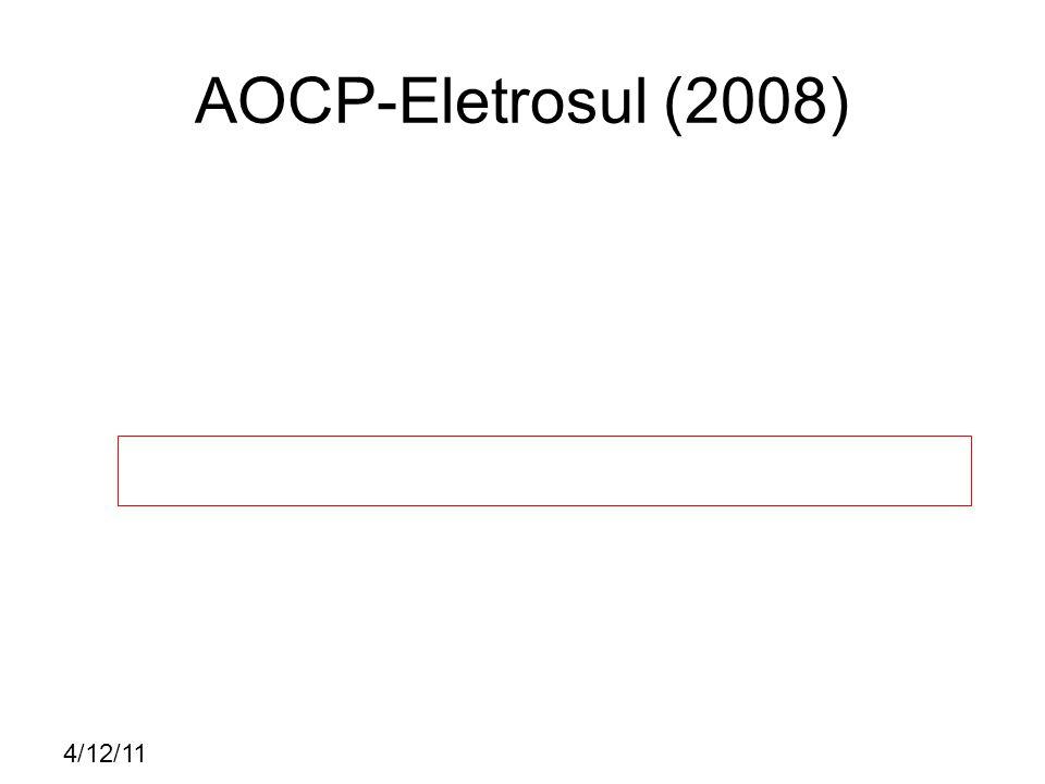 4/12/11 CESPE – UEPA (2008)