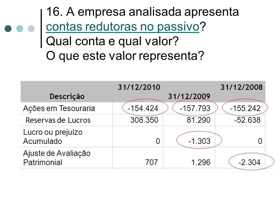 16.A empresa analisada apresenta contas redutoras no passivo.