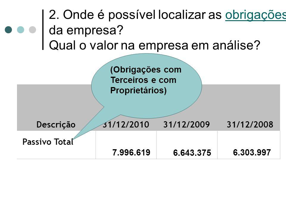 2. Onde é possível localizar as obrigações da empresa? Qual o valor na empresa em análise? Descrição 31/12/2010 31/12/2009 31/12/2008 Passivo Total 7.