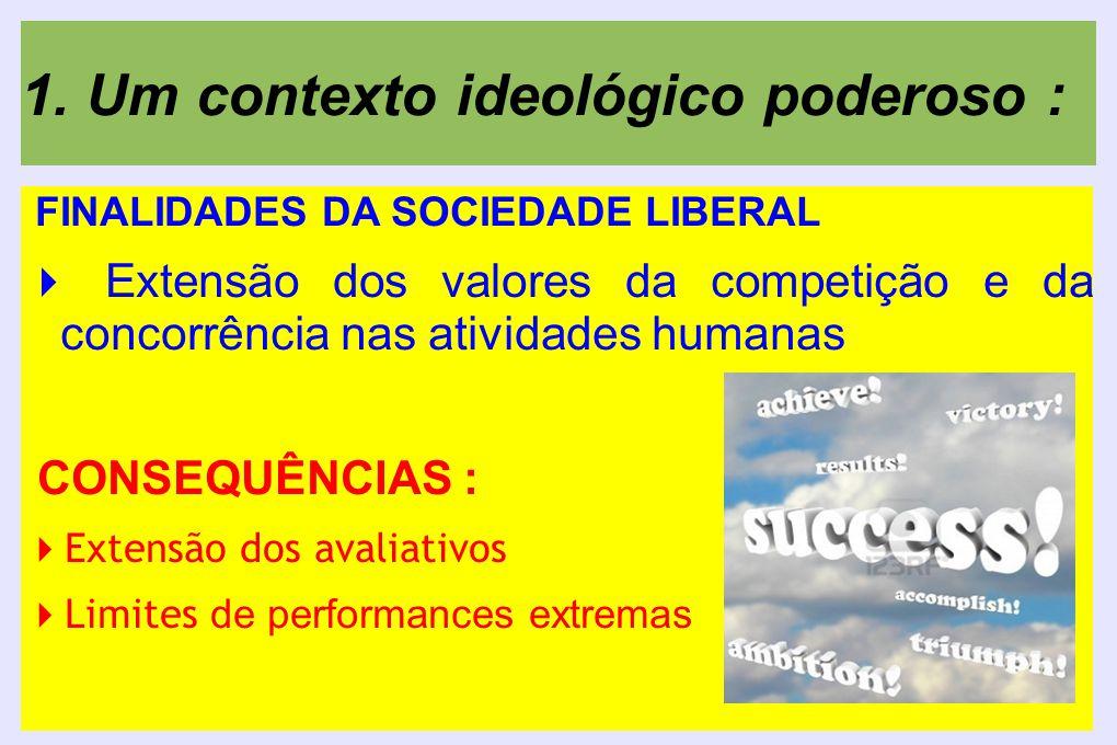 FINALIDADES DA SOCIEDADE LIBERAL  Extensão dos valores da competição e da concorrência nas atividades humanas CONSEQUÊNCIAS :  Extensão dos avaliativos  Limites de performances extremas 1.