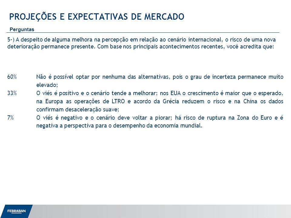 Apresentação ao Senado PROJEÇÕES E EXPECTATIVAS DE MERCADO Perguntas 5-) A despeito de alguma melhora na percepção em relação ao cenário internacional, o risco de uma nova deterioração permanece presente.