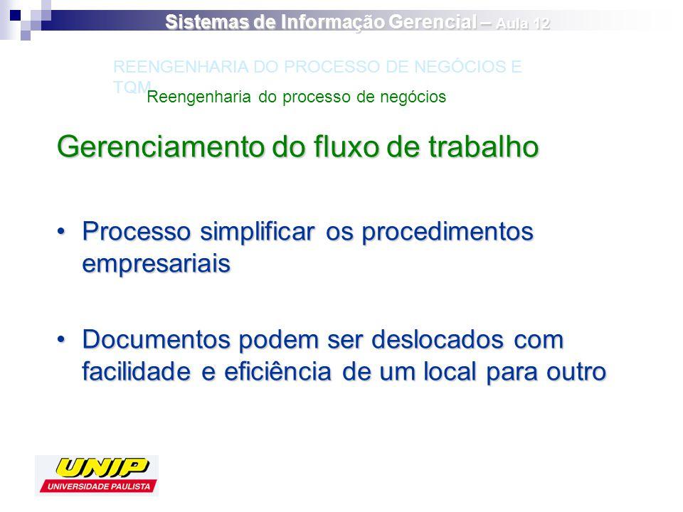 Gerenciamento do fluxo de trabalho Processo simplificar os procedimentos empresariaisProcesso simplificar os procedimentos empresariais Documentos pod