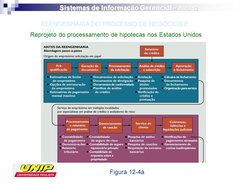 Reprojeto do processamento de hipotecas nos Estados Unidos Figura 12-4a REENGENHARIA DO PROCESSO DE NEGÓCIOS E TQM Sistemas de Informação Gerencial –