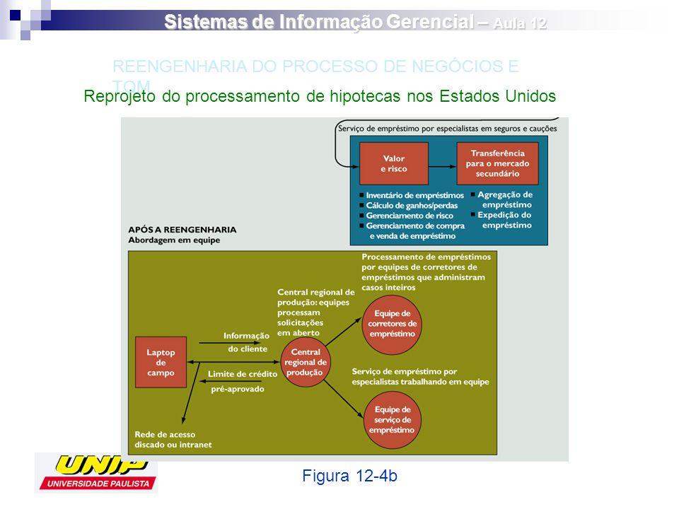Figura 12-4b REENGENHARIA DO PROCESSO DE NEGÓCIOS E TQM Reprojeto do processamento de hipotecas nos Estados Unidos Sistemas de Informação Gerencial –