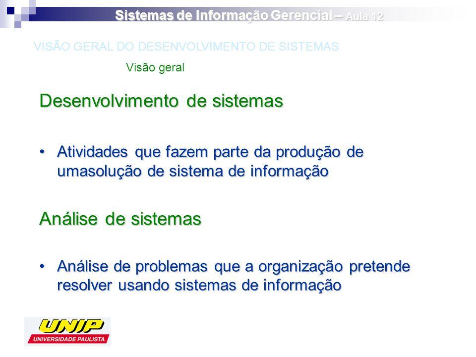 Desenvolvimento de sistemas Atividades que fazem parte da produção de umasolução de sistema de informaçãoAtividades que fazem parte da produção de uma