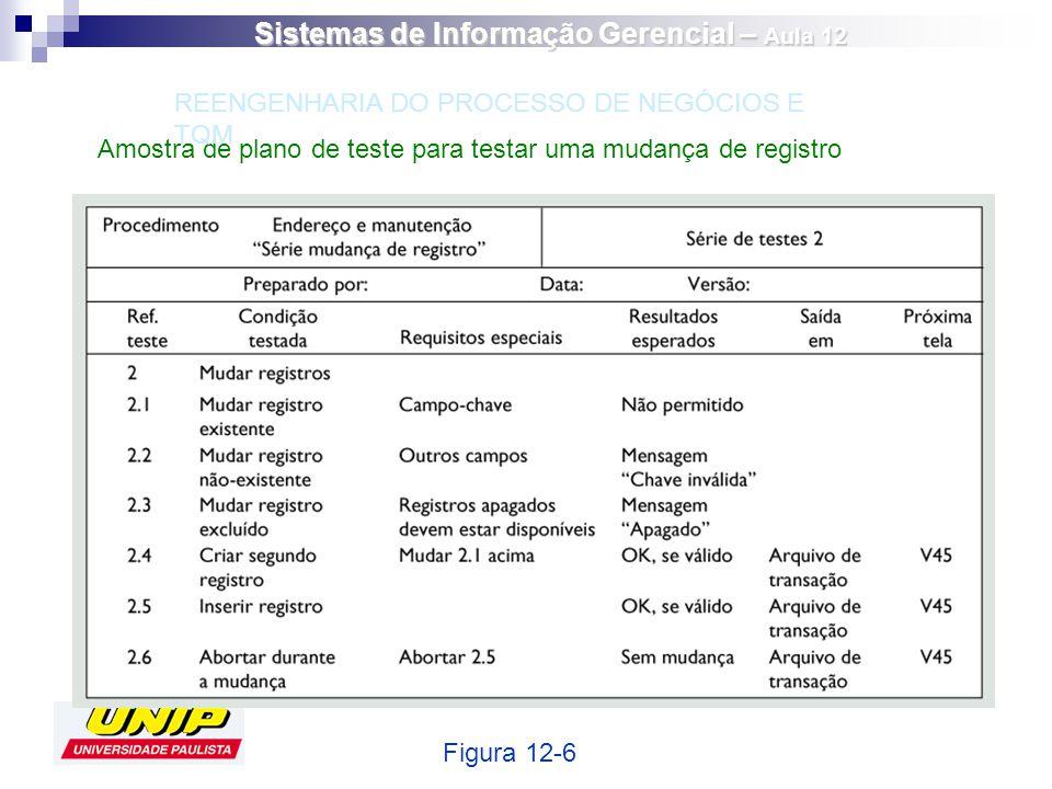 Amostra de plano de teste para testar uma mudança de registro Figura 12-6 REENGENHARIA DO PROCESSO DE NEGÓCIOS E TQM Sistemas de Informação Gerencial