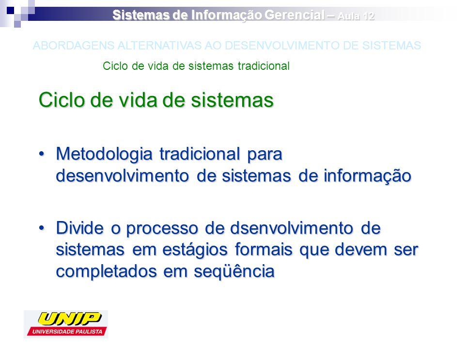 Ciclo de vida de sistemas Metodologia tradicional para desenvolvimento de sistemas de informaçãoMetodologia tradicional para desenvolvimento de sistem