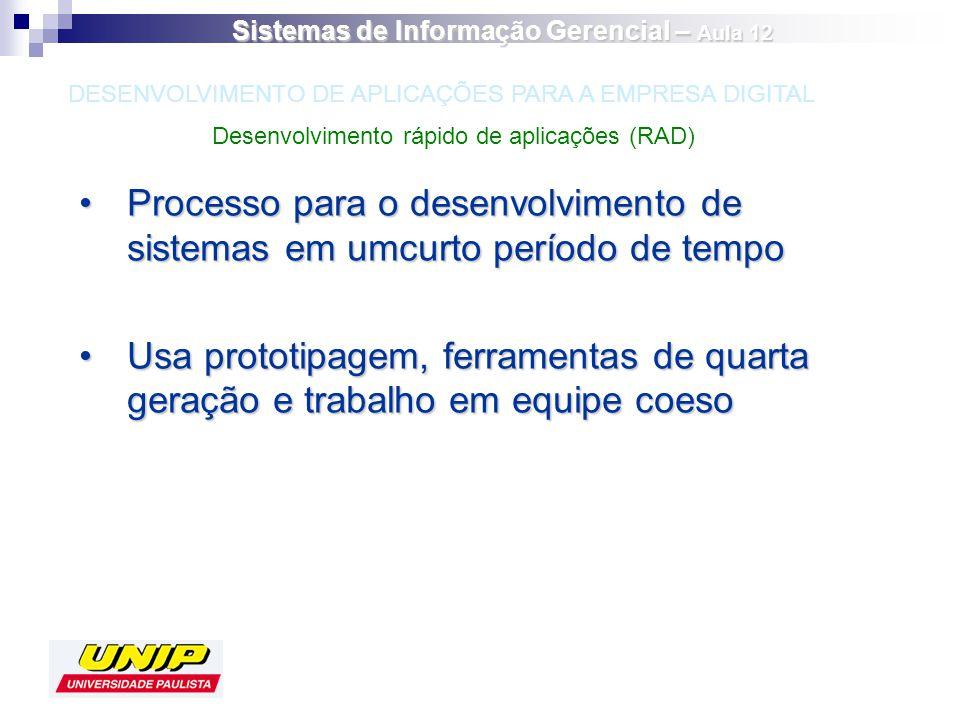 Processo para o desenvolvimento de sistemas em umcurto período de tempoProcesso para o desenvolvimento de sistemas em umcurto período de tempo Usa pro