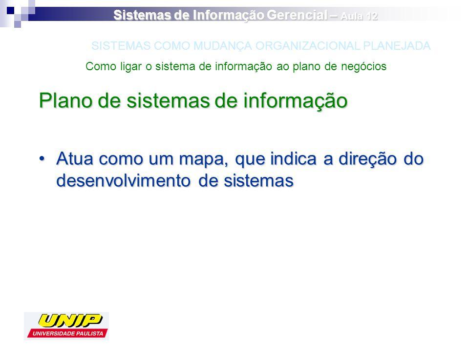 Plano de sistemas de informação Atua como um mapa, que indica a direção do desenvolvimento de sistemasAtua como um mapa, que indica a direção do desen