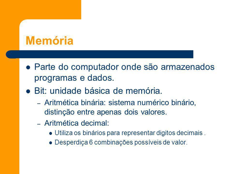 Memória Parte do computador onde são armazenados programas e dados.