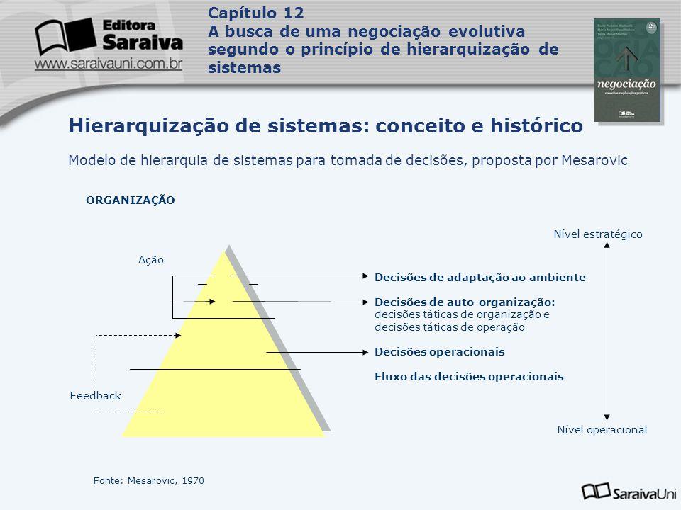 Capa da Obra Capítulo 12 A busca de uma negociação evolutiva segundo o princípio de hierarquização de sistemas Modelo de hierarquia de sistemas para t