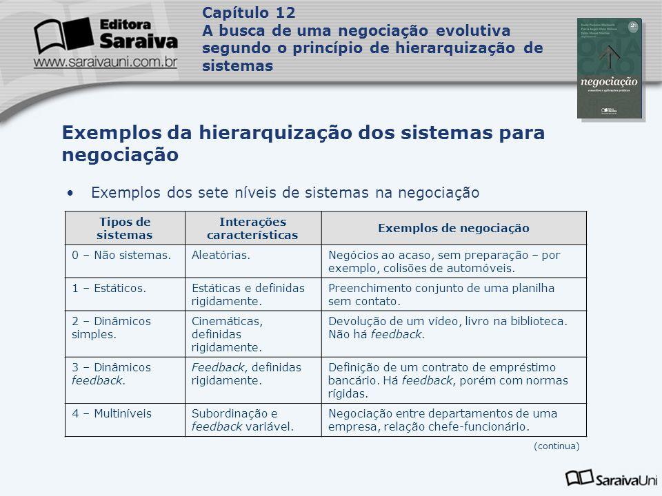 Capa da Obra Capítulo 12 A busca de uma negociação evolutiva segundo o princípio de hierarquização de sistemas Exemplos dos sete níveis de sistemas na
