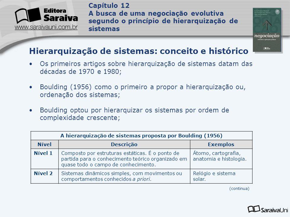 Capa da Obra Capítulo 12 A busca de uma negociação evolutiva segundo o princípio de hierarquização de sistemas Hierarquização de sistemas: conceito e histórico (continua) A hierarquização de sistemas proposta por Boulding (1956) NívelDescriçãoExemplos Nível 3Sistemas cibernéticos.