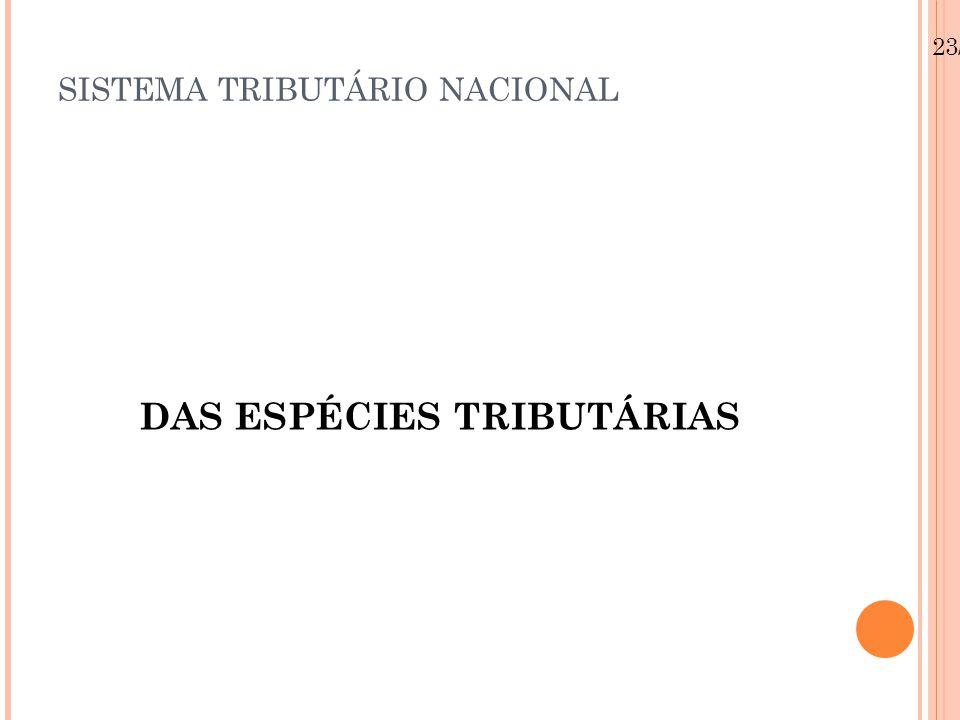 SISTEMA TRIBUTÁRIO NACIONAL DAS ESPÉCIES TRIBUTÁRIAS 23/08/12
