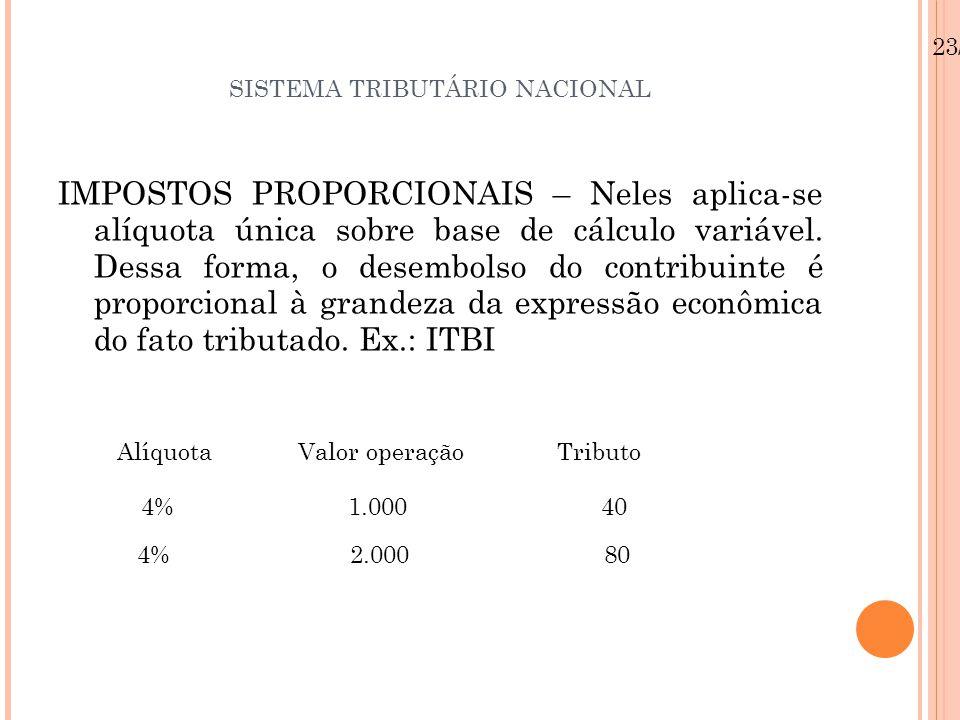 SISTEMA TRIBUTÁRIO NACIONAL IMPOSTOS PROPORCIONAIS – Neles aplica-se alíquota única sobre base de cálculo variável. Dessa forma, o desembolso do contr