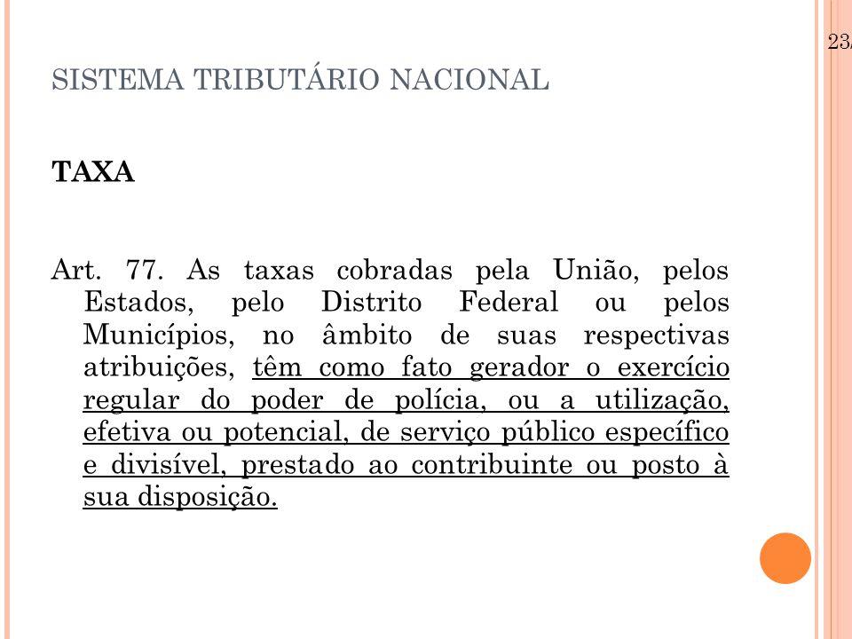 SISTEMA TRIBUTÁRIO NACIONAL TAXA Art. 77. As taxas cobradas pela União, pelos Estados, pelo Distrito Federal ou pelos Municípios, no âmbito de suas re