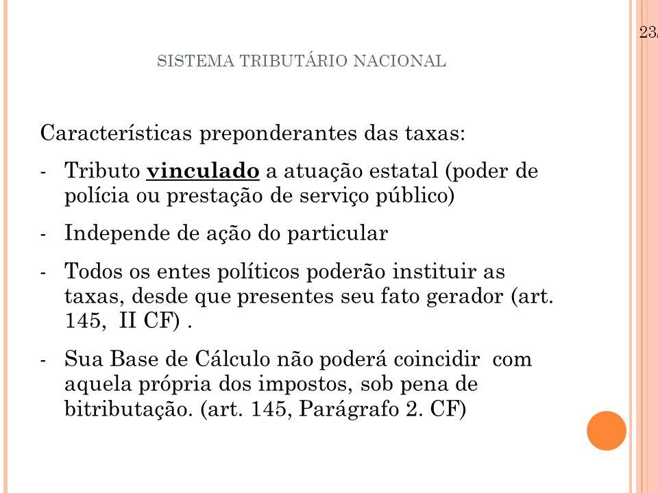 SISTEMA TRIBUTÁRIO NACIONAL Características preponderantes das taxas: -Tributo vinculado a atuação estatal (poder de polícia ou prestação de serviço p