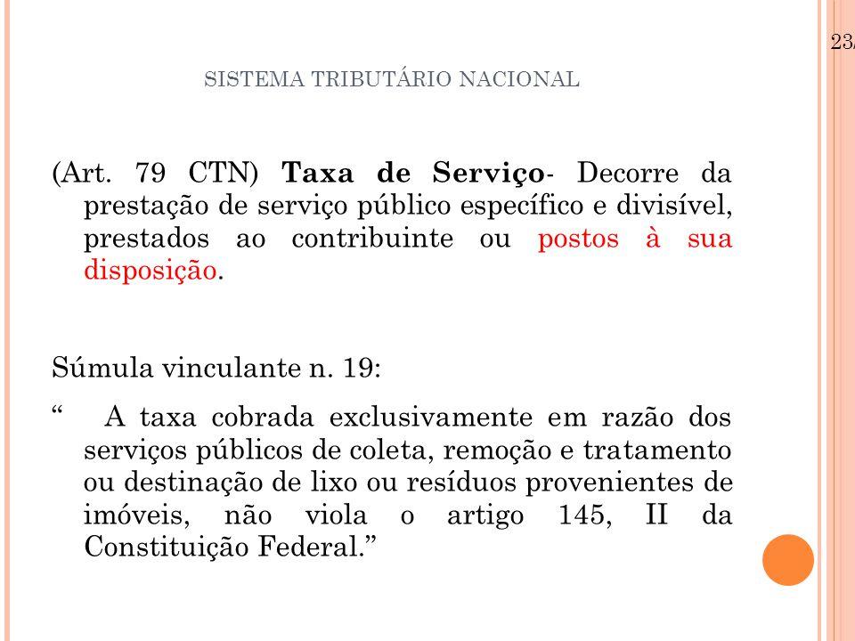 SISTEMA TRIBUTÁRIO NACIONAL (Art. 79 CTN) Taxa de Serviço - Decorre da prestação de serviço público específico e divisível, prestados ao contribuinte