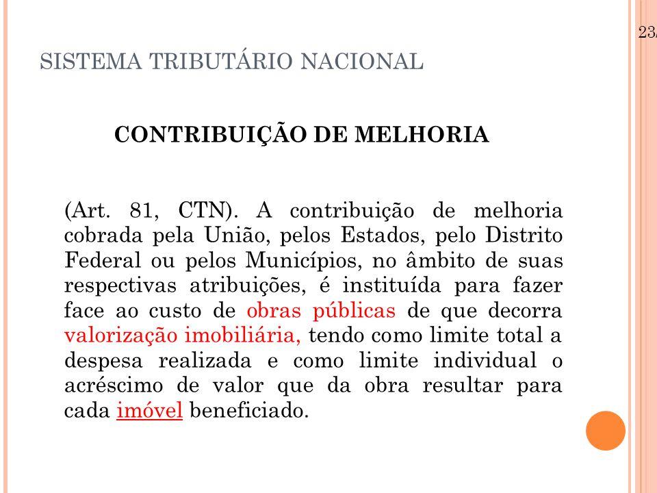 SISTEMA TRIBUTÁRIO NACIONAL CONTRIBUIÇÃO DE MELHORIA (Art. 81, CTN). A contribuição de melhoria cobrada pela União, pelos Estados, pelo Distrito Feder