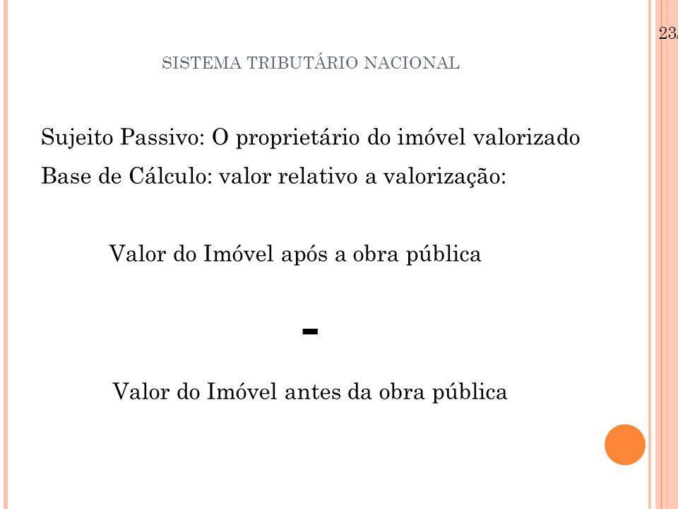 SISTEMA TRIBUTÁRIO NACIONAL Sujeito Passivo: O proprietário do imóvel valorizado Base de Cálculo: valor relativo a valorização: Valor do Imóvel após a
