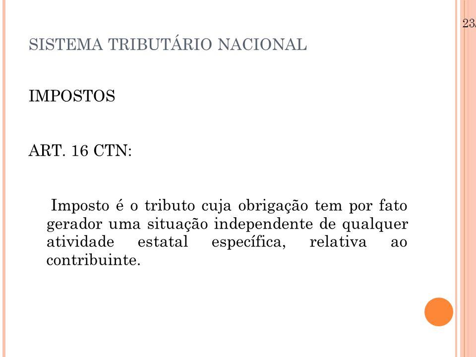 SISTEMA TRIBUTÁRIO NACIONAL IMPOSTOS ART. 16 CTN: Imposto é o tributo cuja obrigação tem por fato gerador uma situação independente de qualquer ativid