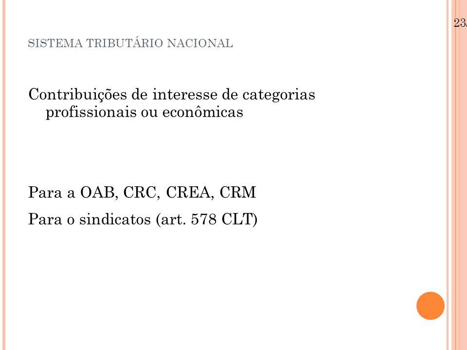 SISTEMA TRIBUTÁRIO NACIONAL Contribuições de interesse de categorias profissionais ou econômicas Para a OAB, CRC, CREA, CRM Para o sindicatos (art. 57