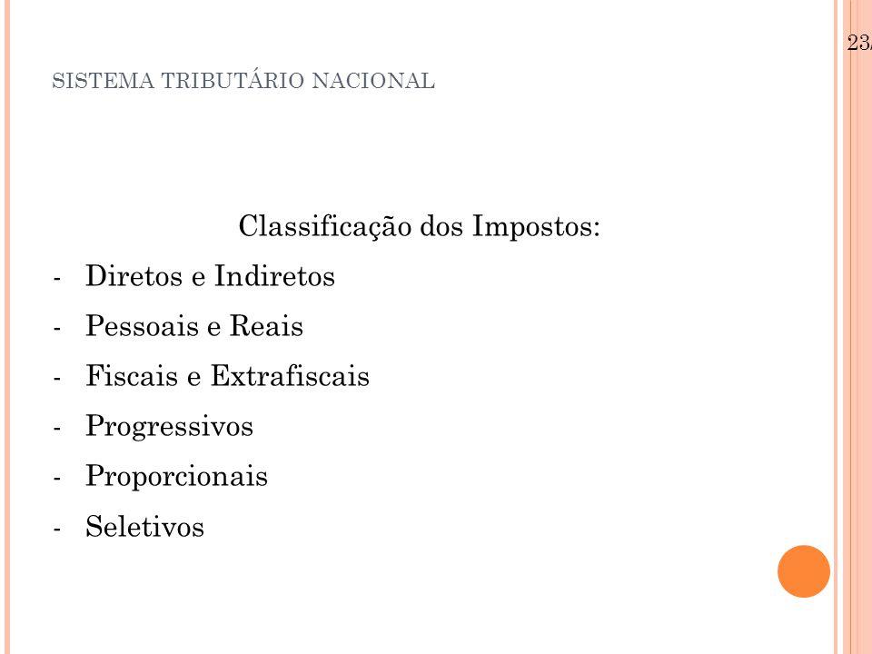 SISTEMA TRIBUTÁRIO NACIONAL Classificação dos Impostos: -Diretos e Indiretos -Pessoais e Reais -Fiscais e Extrafiscais -Progressivos -Proporcionais -S