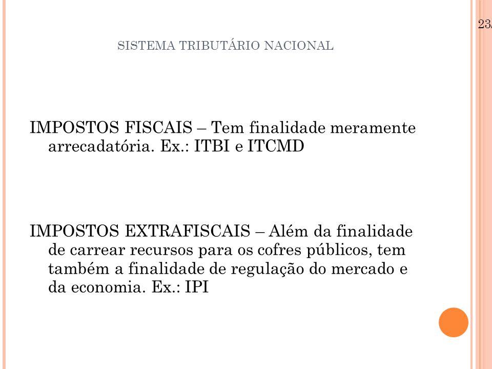 SISTEMA TRIBUTÁRIO NACIONAL IMPOSTOS FISCAIS – Tem finalidade meramente arrecadatória. Ex.: ITBI e ITCMD IMPOSTOS EXTRAFISCAIS – Além da finalidade de