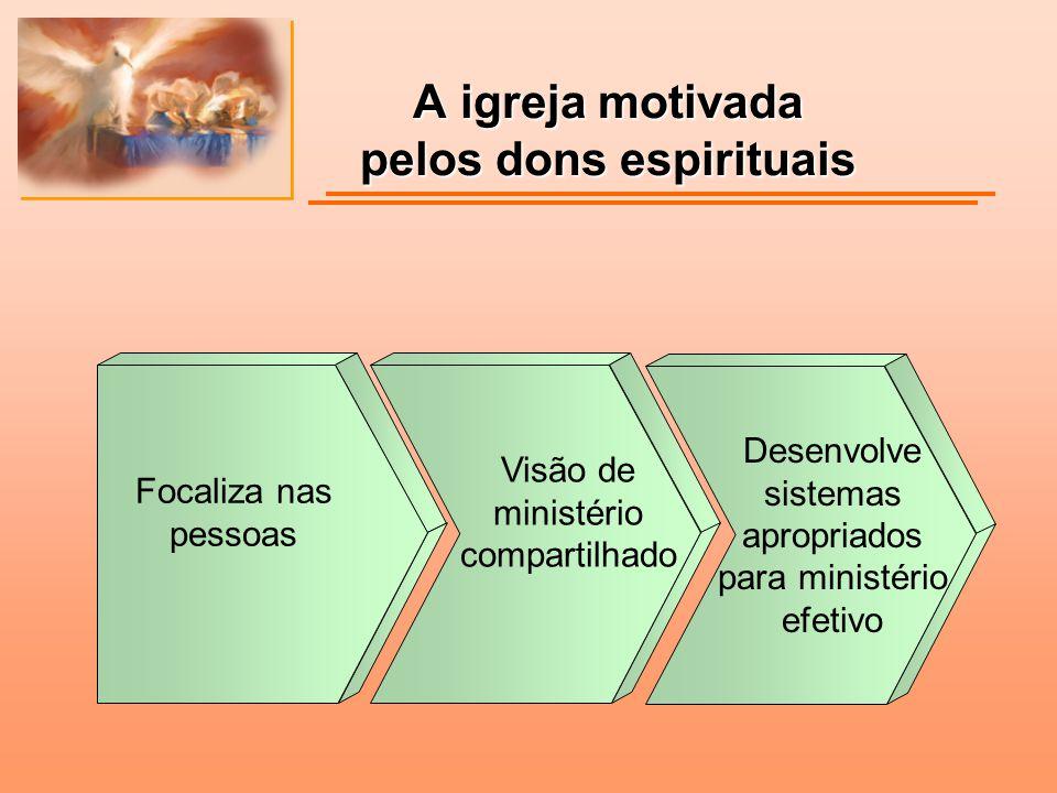 A igreja motivada pelos dons espirituais Focaliza nas pessoas Visão de ministério compartilhado Desenvolve sistemas apropriados para ministério efetiv