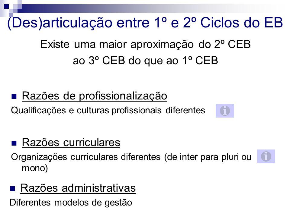 Existe uma maior aproximação do 2º CEB ao 3º CEB do que ao 1º CEB Razões de profissionalização Qualificações e culturas profissionais diferentes (Des)