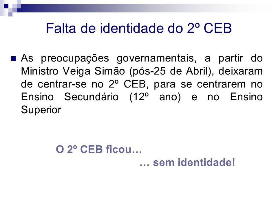 Falta de identidade do 2º CEB As preocupações governamentais, a partir do Ministro Veiga Simão (pós-25 de Abril), deixaram de centrar-se no 2º CEB, para se centrarem no Ensino Secundário (12º ano) e no Ensino Superior O 2º CEB ficou… … sem identidade!