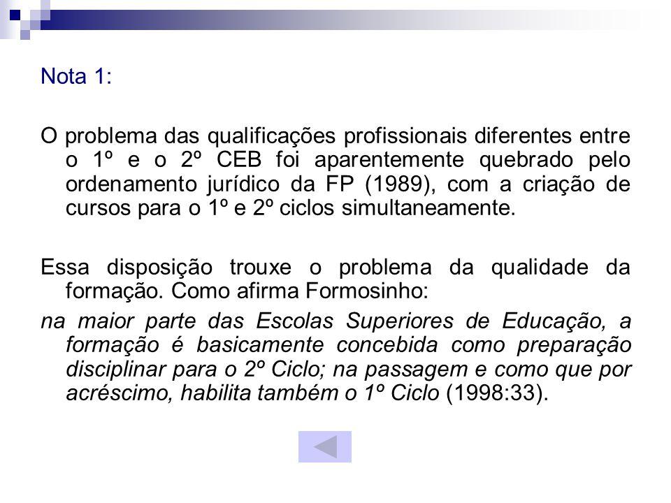 Nota 1: O problema das qualificações profissionais diferentes entre o 1º e o 2º CEB foi aparentemente quebrado pelo ordenamento jurídico da FP (1989), com a criação de cursos para o 1º e 2º ciclos simultaneamente.
