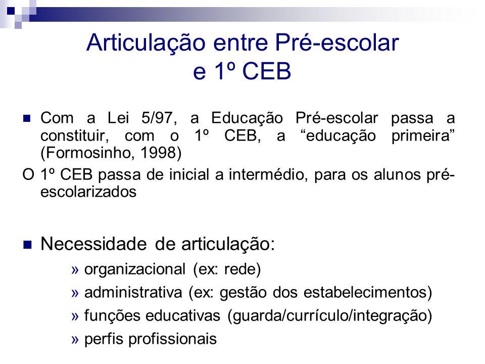 Articulação entre Pré-escolar e 1º CEB Com a Lei 5/97, a Educação Pré-escolar passa a constituir, com o 1º CEB, a educação primeira (Formosinho, 1998) O 1º CEB passa de inicial a intermédio, para os alunos pré- escolarizados Necessidade de articulação: » organizacional (ex: rede) » administrativa (ex: gestão dos estabelecimentos) » funções educativas (guarda/currículo/integração) » perfis profissionais