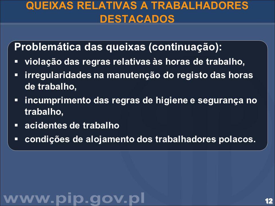 121212121212121212121212121212121212 QUEIXAS RELATIVAS A TRABALHADORES DESTACADOS Problemática das queixas (continuação):  violação das regras relati