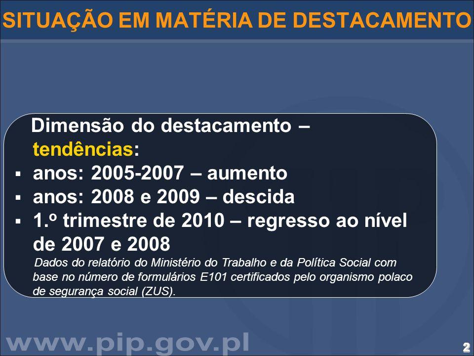 2222222222222222222222222222 SITUAÇÃO EM MATÉRIA DE DESTACAMENTO Dimensão do destacamento – tendências:  anos: 2005-2007 – aumento  anos: 2008 e 200
