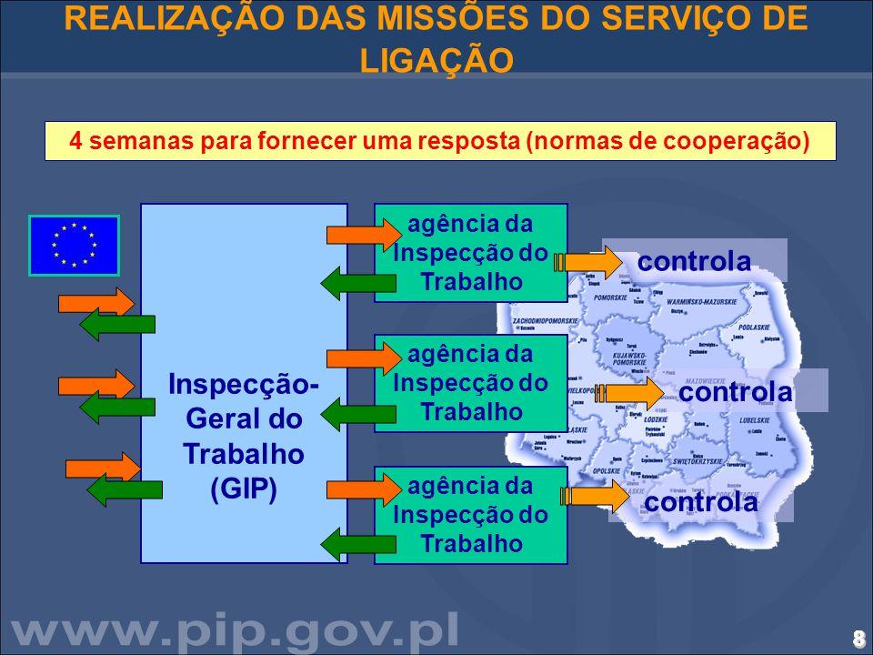 888888888888888888 Inspecção- Geral do Trabalho (GIP) agência da Inspecção do Trabalho controla agência da Inspecção do Trabalho controla 4 semanas para fornecer uma resposta (normas de cooperação) REALIZAÇÃO DAS MISSÕES DO SERVIÇO DE LIGAÇÃO