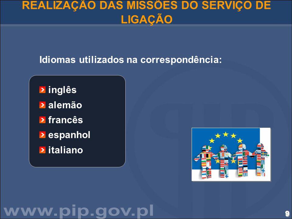 999999999999999999 Idiomas utilizados na correspondência: inglês alemão francês espanhol italiano