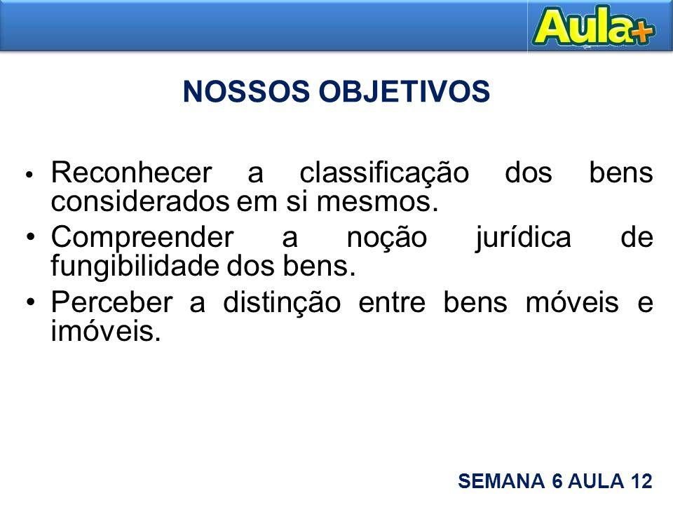 Analisa-se a divisibilidade com base em dois atributos de natureza: a) física; e b) jurídica.