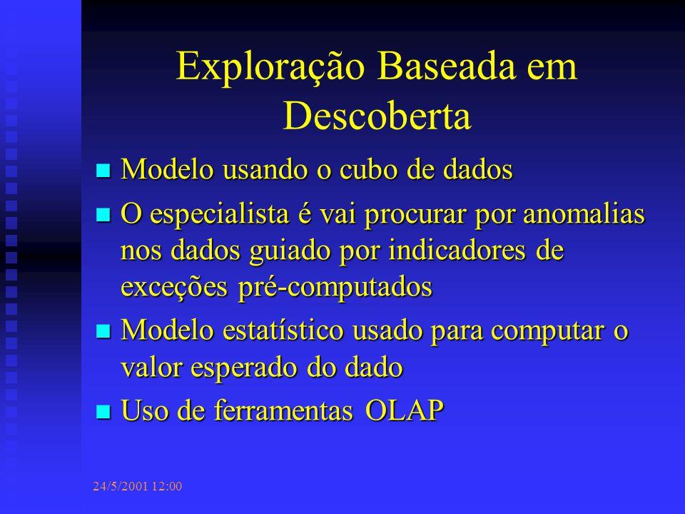 24/5/2001 12:00 Exploração Baseada em Descoberta Modelo usando o cubo de dados Modelo usando o cubo de dados O especialista é vai procurar por anomalias nos dados guiado por indicadores de exceções pré-computados O especialista é vai procurar por anomalias nos dados guiado por indicadores de exceções pré-computados Modelo estatístico usado para computar o valor esperado do dado Modelo estatístico usado para computar o valor esperado do dado Uso de ferramentas OLAP Uso de ferramentas OLAP